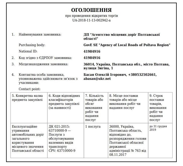 «Найбільш успішні» підрядники Полтавщини та їхні друзі_2