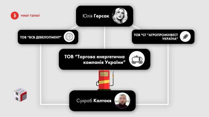 Журналісти розкрили корупційні схеми очільника обласного управління СБУ_3