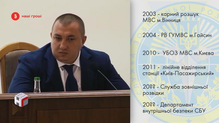 Журналісти розкрили корупційні схеми очільника обласного управління СБУ_1