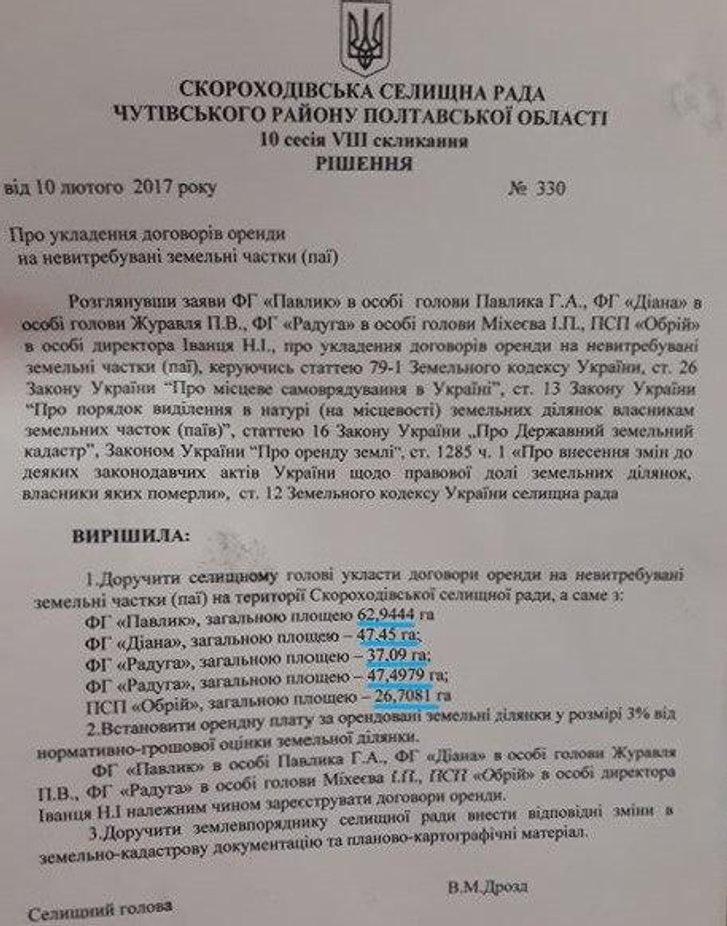 Скороходівський«царик» втік з позачергової сесії, виламавши двері_2