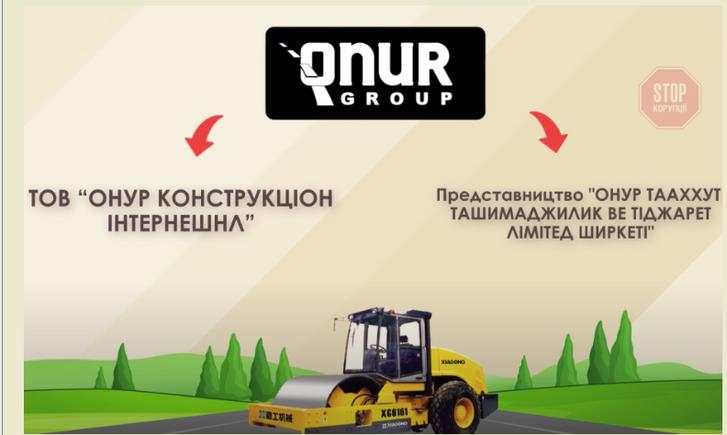 Кримінальний «ОНУР» претендує на 85 мільярдів від «Укравтодору»_1