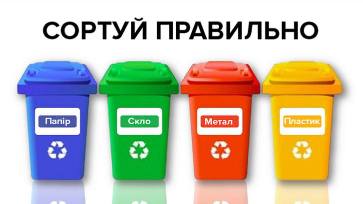 Як правильно сортувати сміття?_1