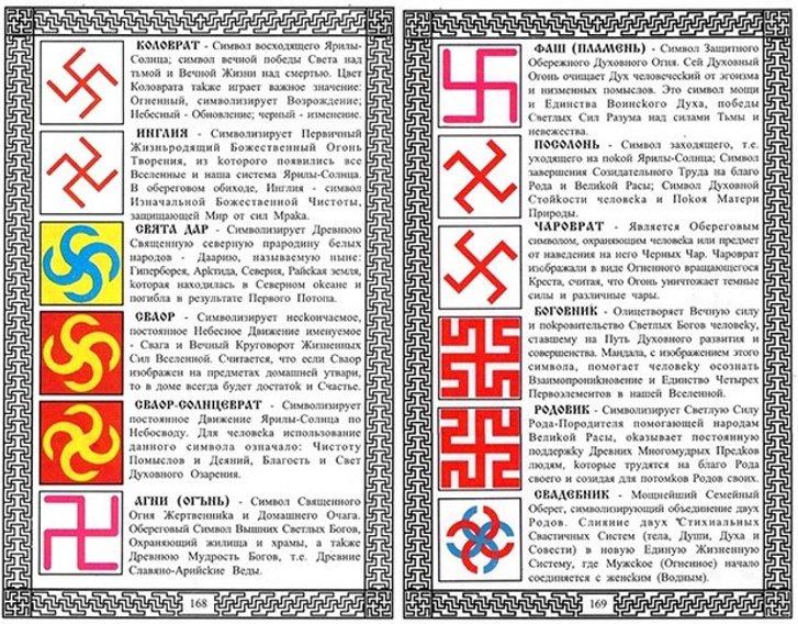 Різновиди слов'янських солярних символів