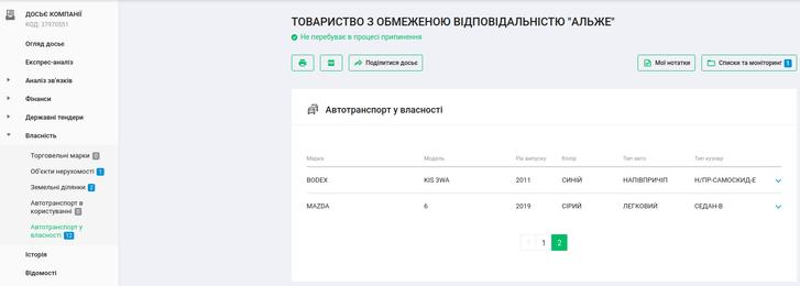 Знайомтеся, полтавці: сумський сусіда-корупціонер Сергій Таранушич_7
