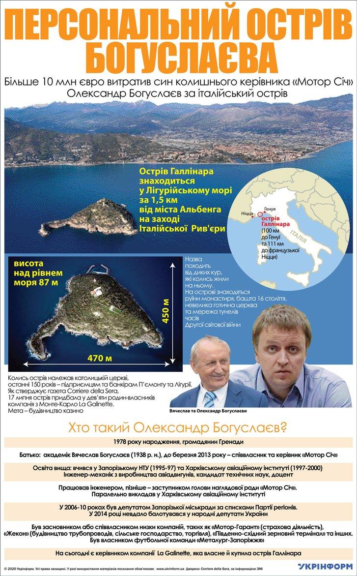 Інфографіка Укрінформ