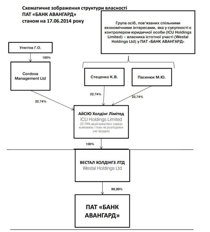 Міністерська посада в обмін на ринок землі: деталі призначення Сергія Марченка_1