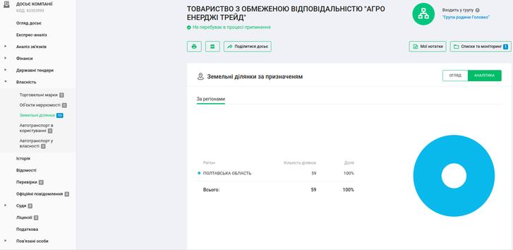 iPhone, Хамон та імпотентність правоохоронних структур України_7