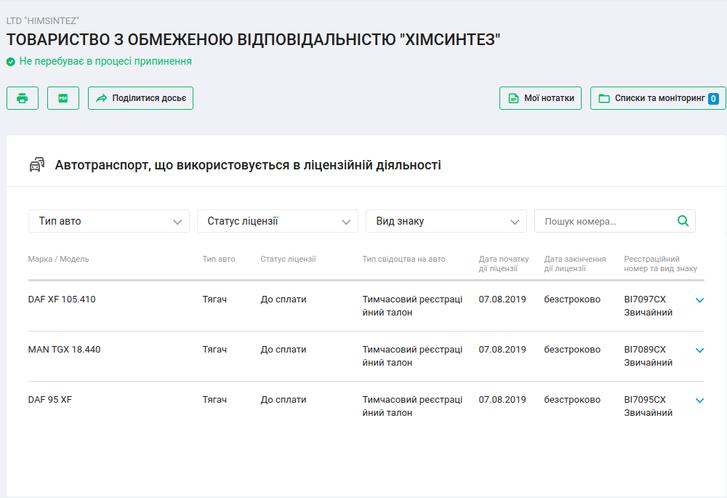 Хто кришує крадіжки газоконденсату на Полтавщині ?_5