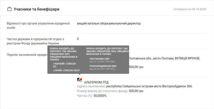 Хто кришує крадіжки газоконденсату на Полтавщині ?_8