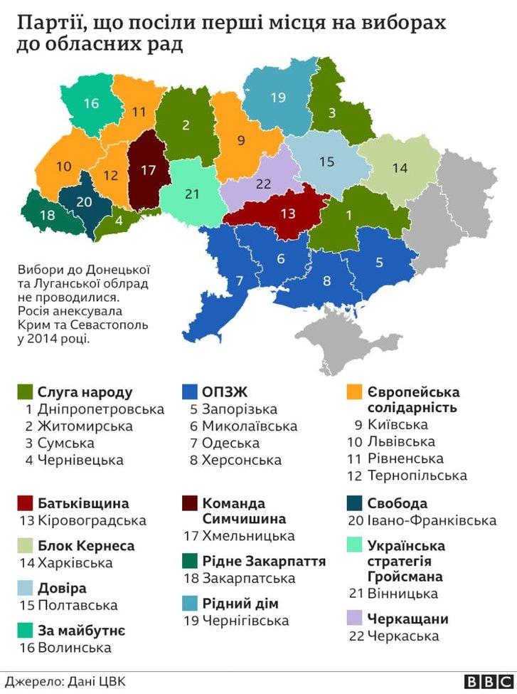 Результат місцевих виборів-2020 — політична фрагментація України_2