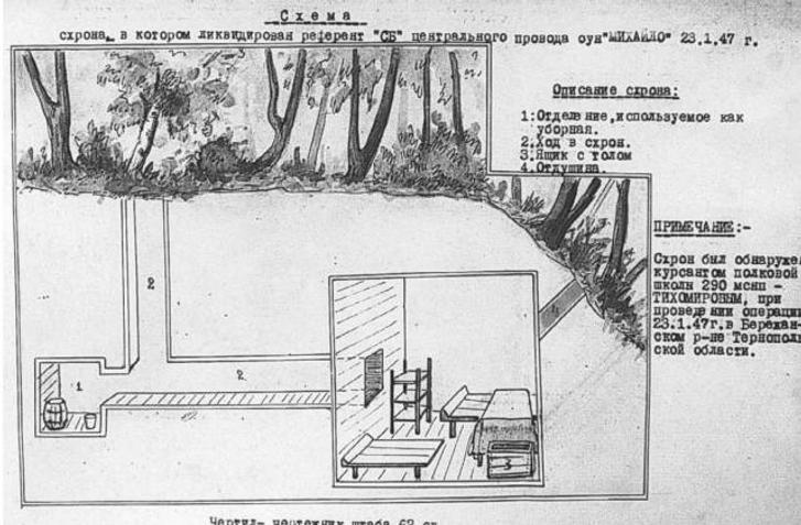 План криївки, де переховувався М. Арсенич