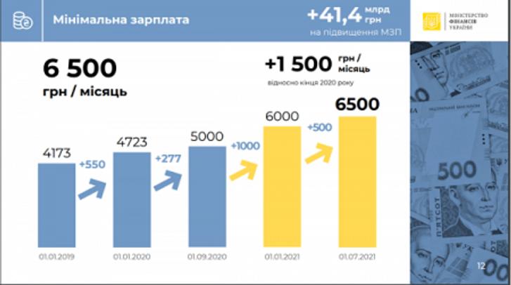 Терпінню українців уривається терпець: ми не раби, раби не ми_1