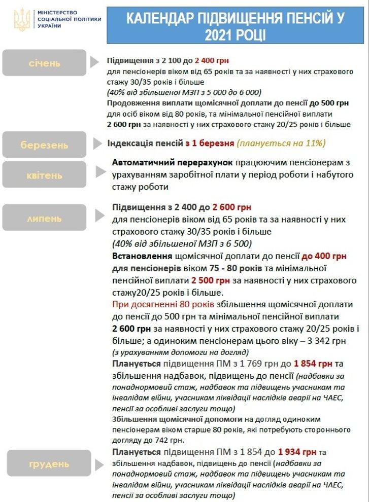 3000 грн на місяць — ціна виживання українських пенсіонерів_1