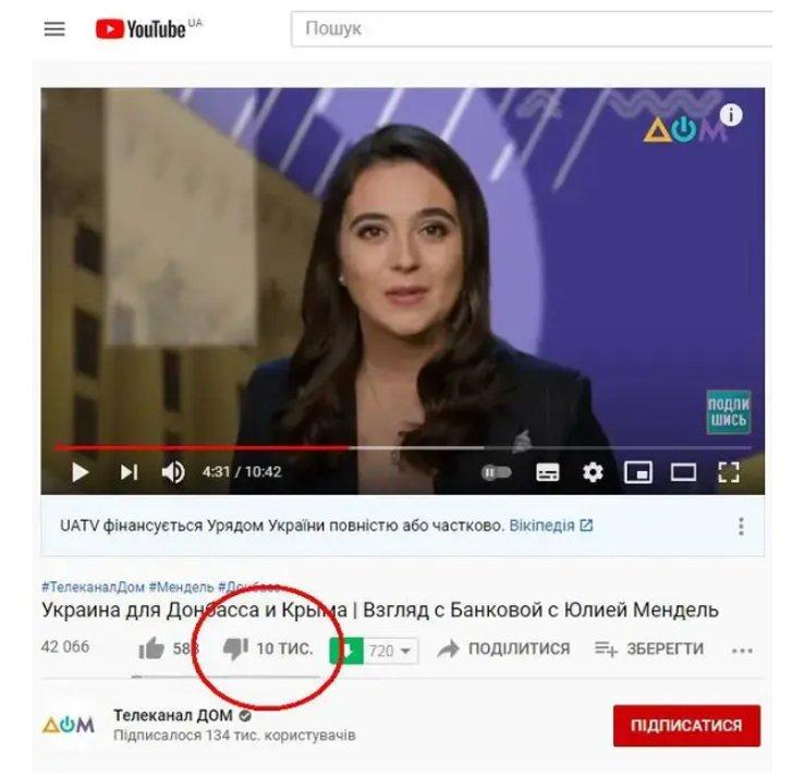 «Мендель-шоу» побило антирекорди, на Банковій ані пари з вуст_1