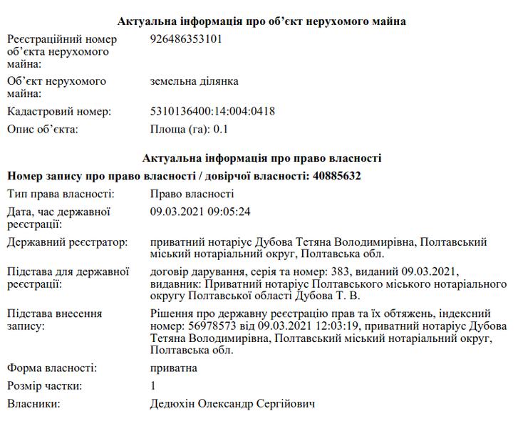 Історія про волонтерів, депутатів, вибори, церкву та парафіян_9
