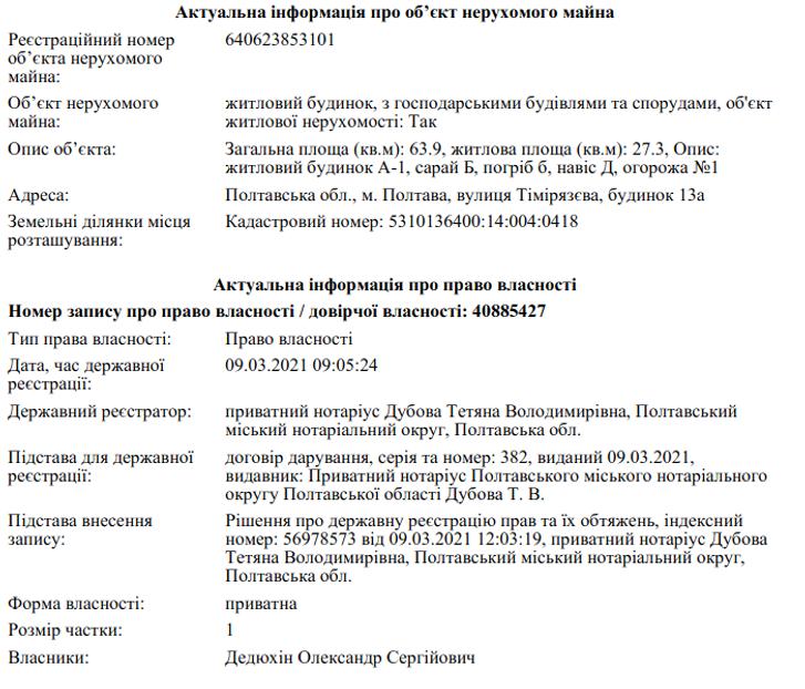 Історія про волонтерів, депутатів, вибори, церкву та парафіян_8
