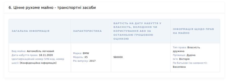 Сумнівні статки українських силовиків_2