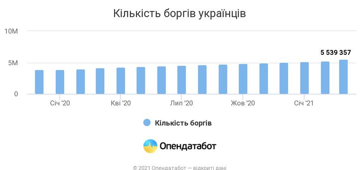 Для українців підготували неприємний сюрприз_1
