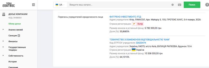 НАК «Надра України» як джерело збагачення Тараса Кузьмича_6