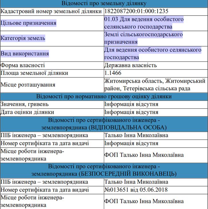 Витівки житомирських прокурорів_1
