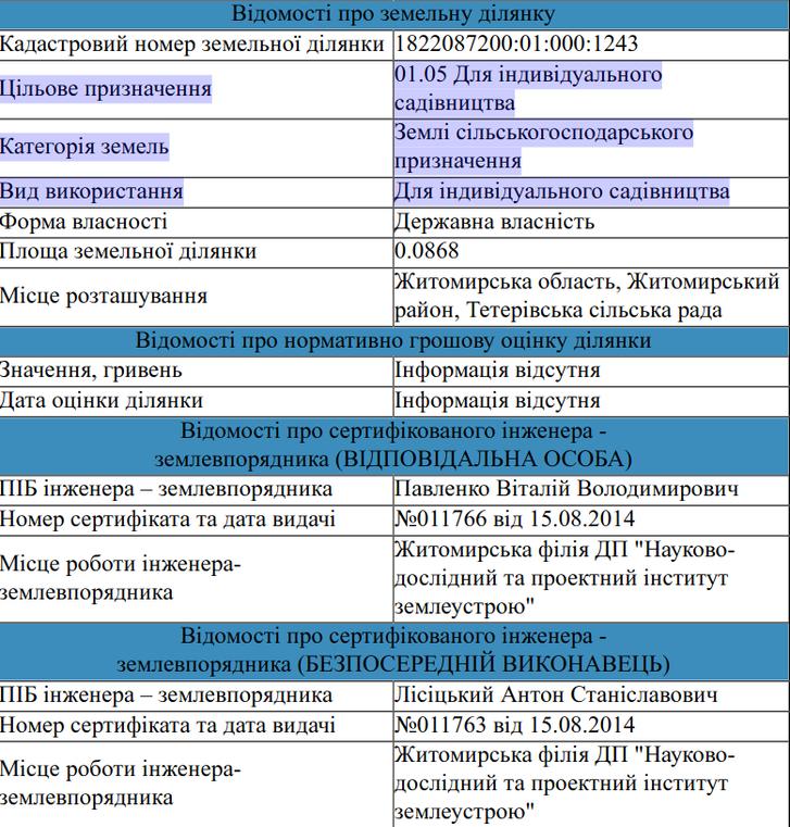 Витівки житомирських прокурорів_2