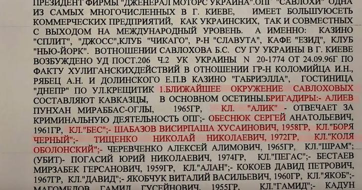 Кримінальний шлях Колі Оболонського_1