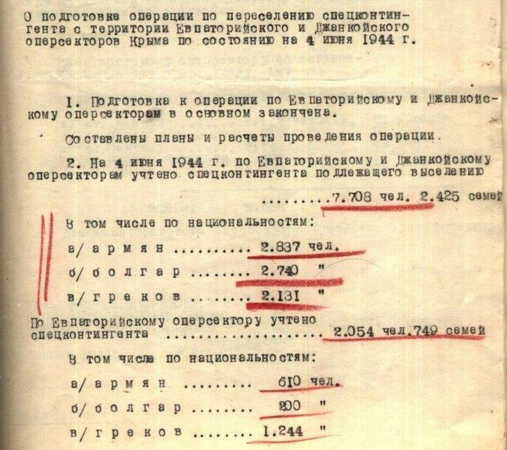 Рапорт комісара держбезпеки Добриніна про підготовку депортації вірмен, болгар і греків у Євпаторійському та Джанкойському оперативних секторах від 4 червня 1944 р. Галузевий держархів СБУ