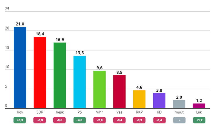 Більшість мешканців Фінляндії відмовляються жити у мультикультурному ГУЛАГу_1