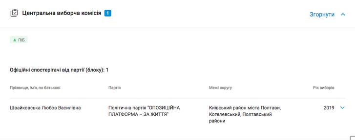 Полтавські гандольфіни як діагноз стану українського суспільства._15