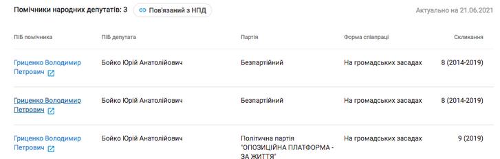 Полтавські гандольфіни як діагноз стану українського суспільства._20