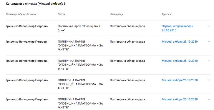 Полтавські гандольфіни як діагноз стану українського суспільства._21
