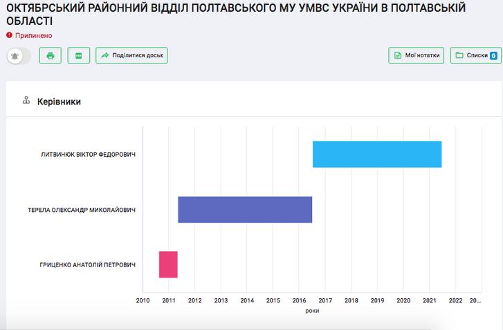 Полтавські гандольфіни як діагноз стану українського суспільства._23