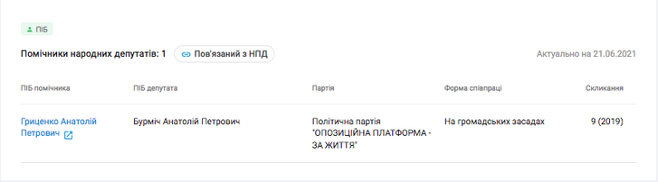 Полтавські гандольфіни як діагноз стану українського суспільства._27