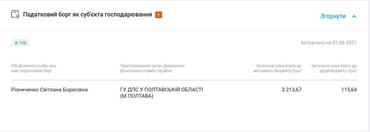 Полтавські гандольфіни як діагноз стану українського суспільства._8