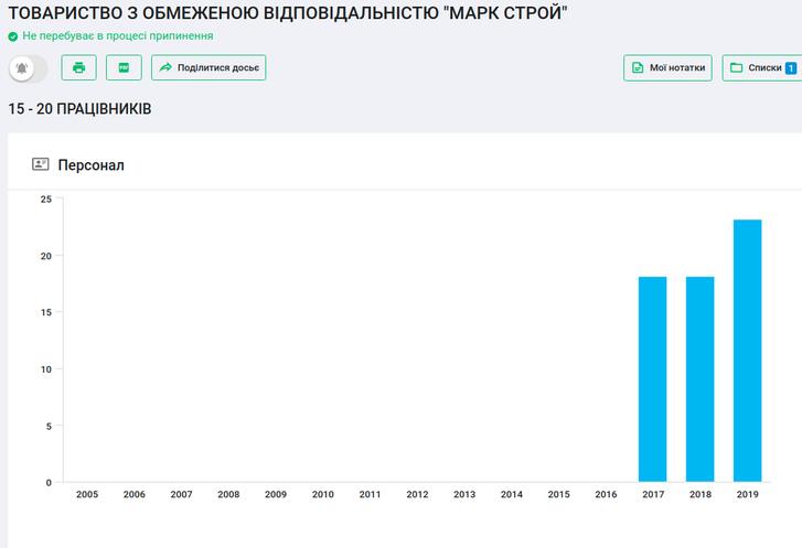 Полтавські гандольфіни як діагноз стану українського суспільства._31