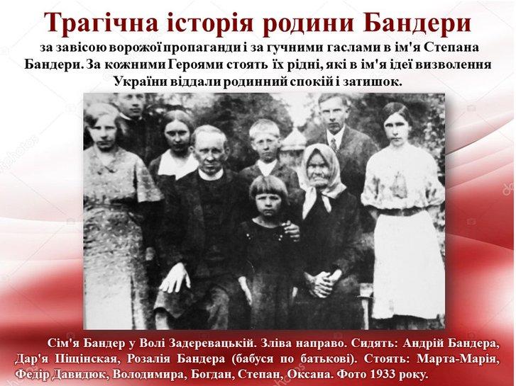 80 років тому у Києві більшовики розстріляли отця Андрія Бандеру – батька Провідника ОУН_2