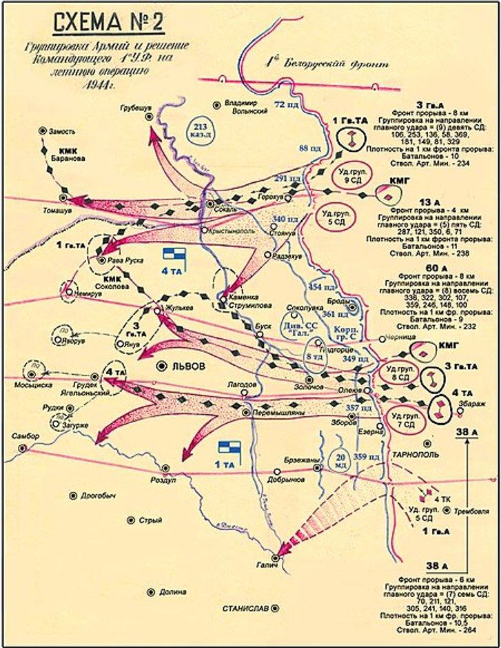 День в історії: 13 липня розпочалася відома битва під Бродами_1