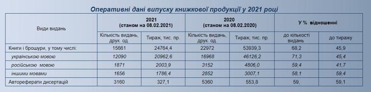 Турки читають більше за українців: порівняльна статистика_1
