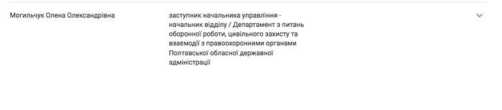 Хто знищує ліси на Полтавщині ?_8