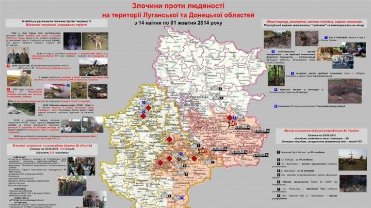В СБУ нарахували десятки масових захоронень і концтаборів терористів на Донбасі