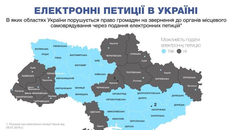 На Полтавщині порушується закон «Про звернення громадян»