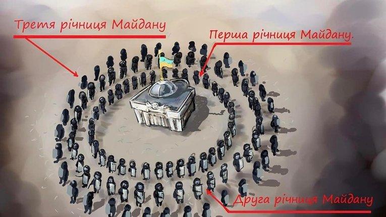 Хто є хто у Марші так званих націоналістів у Києві