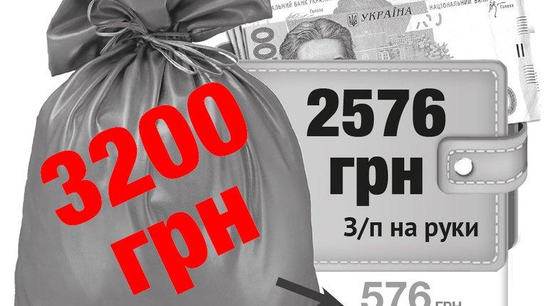 4 500 грн «мінімалки» у 2020 році: як зростатимуть прожитковий мінімум та соцвиплати