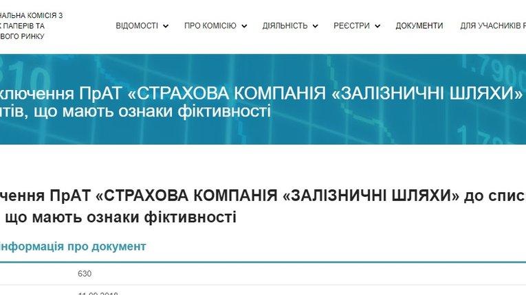 Страхову компанію Матковських визнали фіктивною