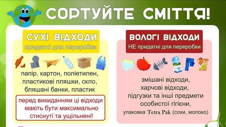 Петрівсько-Роменська громада долучається до ініціативи сортування відходів