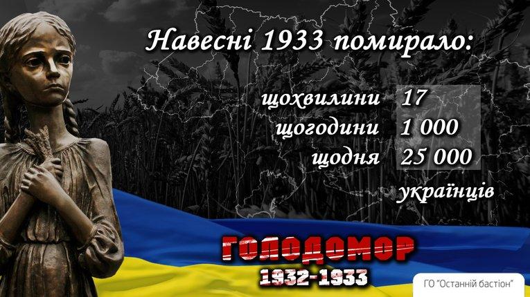 Перші особи України не звинувачують євреїв у геноциді українців під час Голодомору – Балога