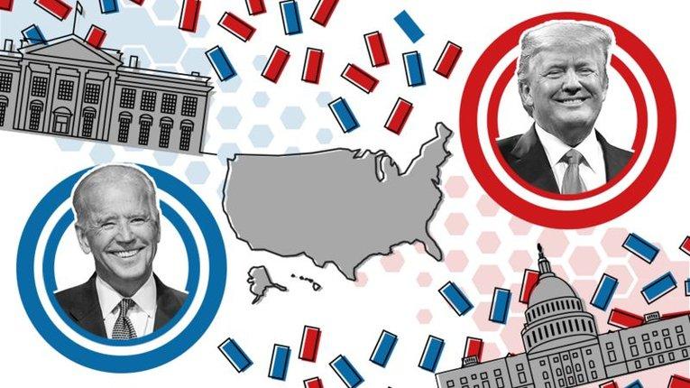 Вибори у США: Байден лідирує, республіканці керуватимуть Сенатом