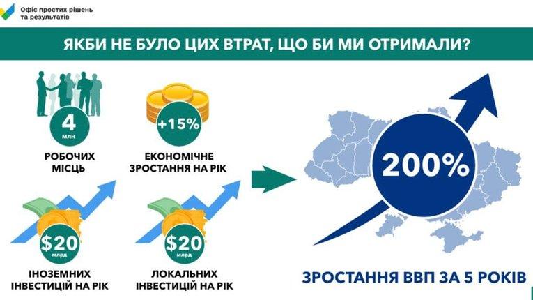 """Саакашвілі: """"На корупційних схемах в Україні крадуть зараз 37 млрд доларів на рік"""""""