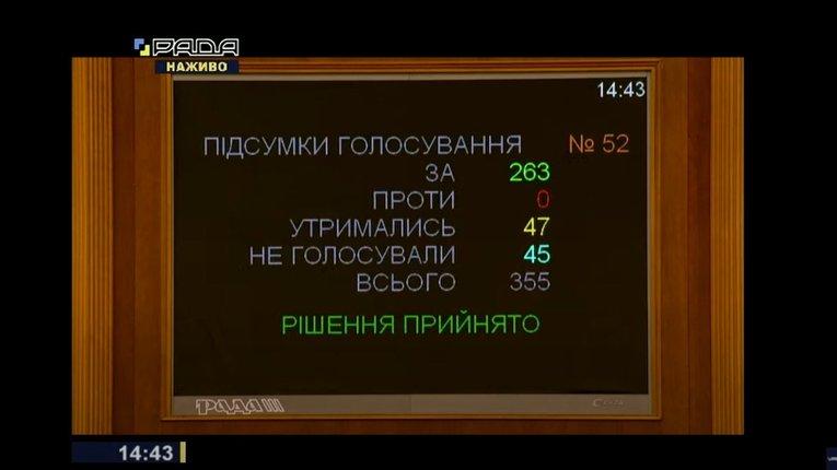 Верховна Рада розпустила міську раду на Полтавщині